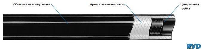 термопласьтиковый шланг.jpg